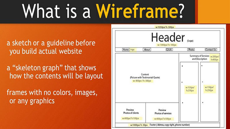 Wireframe-pic